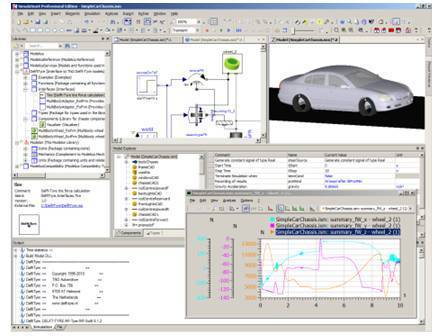 SimulationX supports Interface to TNO Delft-Tyre