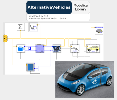 AlternativeVehicle Library released by DLR