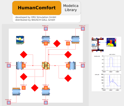 HumanComfort and Visualization Libraries updated