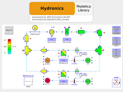 Hydronics Library - Version 1.9 Released