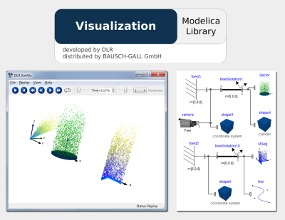 Visualization Library 1.2