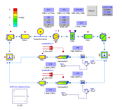 Hydronics Library Version 2.0